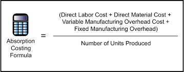 Absorption costing formula