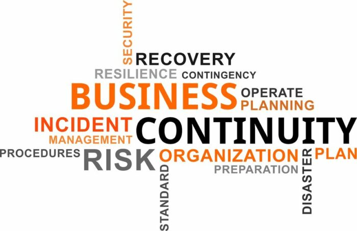 business continuity impact