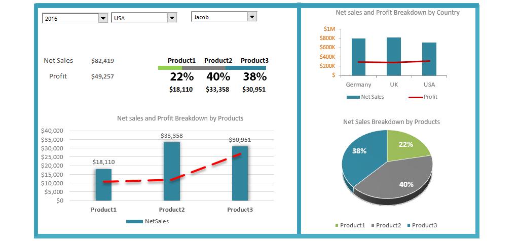 Excel online sales tracking excel