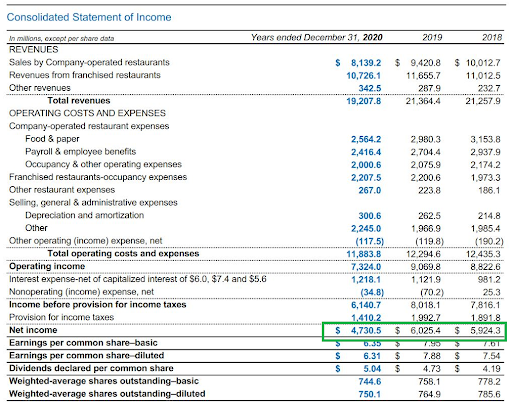net income defined