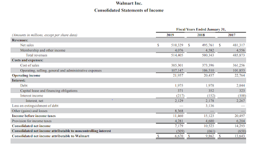 qualified business expenses