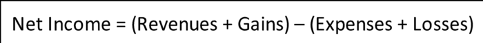 single-step income statement formula